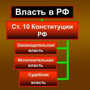 Органы власти Карпинска