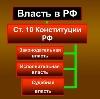 Органы власти в Карпинске